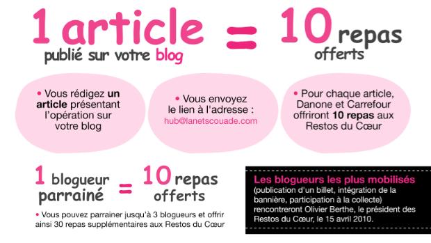 1-article-10-repas2