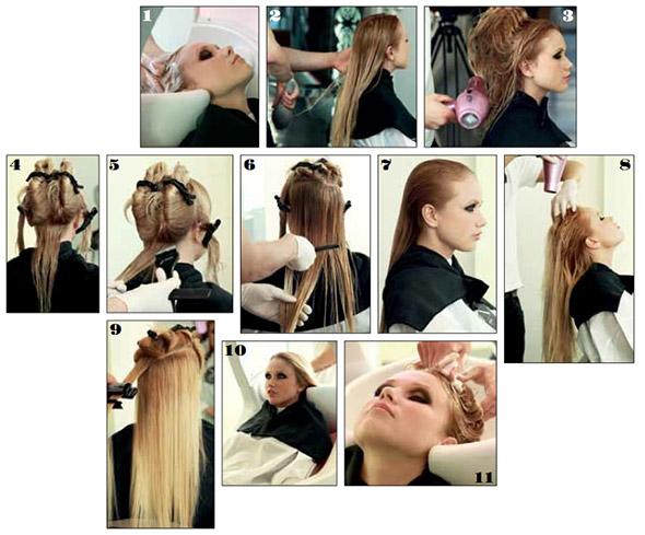 Lissage la k ratine par myriam k tuto coiffure for Myriam k salon