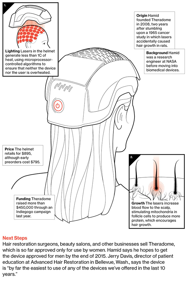Nasa casque repousse cheveux