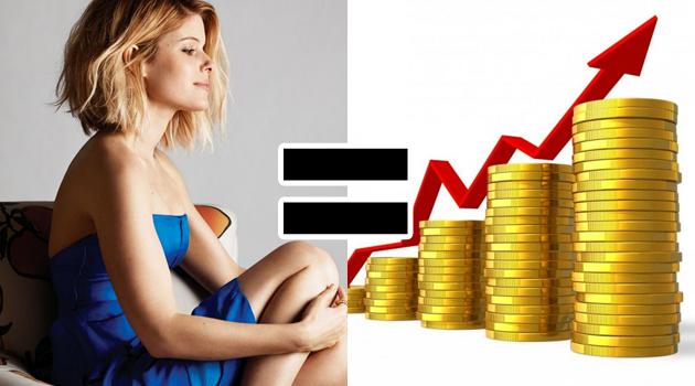 Carré cheveux croissance économique